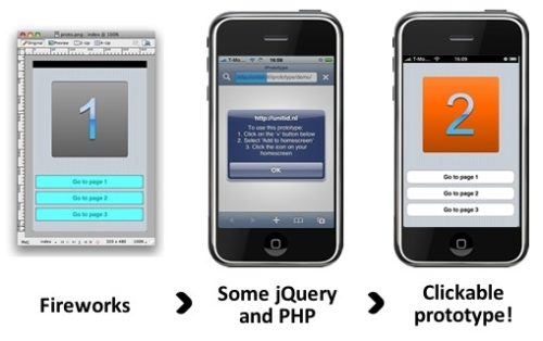 Prototyping for the Apple iPhone