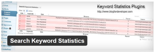 Search Keyword Statistics
