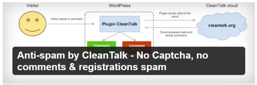 Anti-spam by CleanTalk